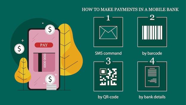 モバイル銀行のコンセプトです。モバイル決済を行う方法。金融業務用のデジタルサービス。クレジットと支払い、電子財布。現代のテクノロジー。図