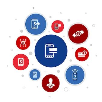 모바일 뱅킹 인포그래픽 10단계 버블 design.account, 뱅킹 앱, 송금, 모바일 결제 간단한 아이콘