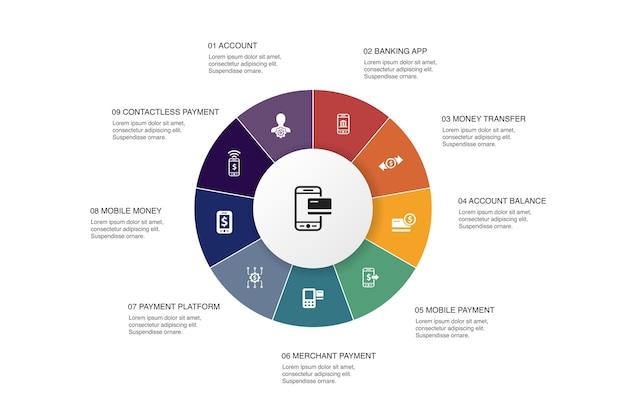 모바일 뱅킹 인포그래픽 10단계 원형 design.account, 뱅킹 앱, 송금, 모바일 결제 간단한 아이콘