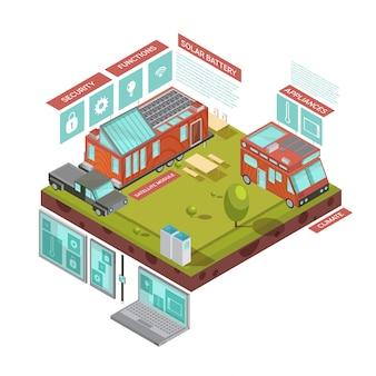 Concetto isometrico della casa mobile con il furgone e l'automobile vicino al rimorchio con l'illustrazione di vettore della batteria solare di controllo del computer