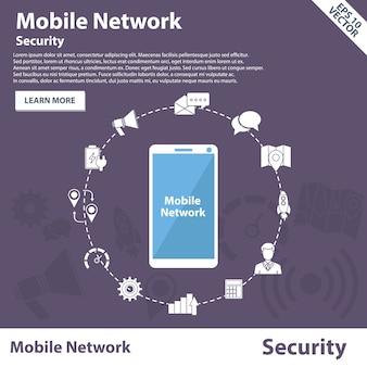 모바일 네트워크 보안 개념 배너