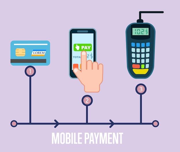Концепция мобильных платежей в плоском дизайне