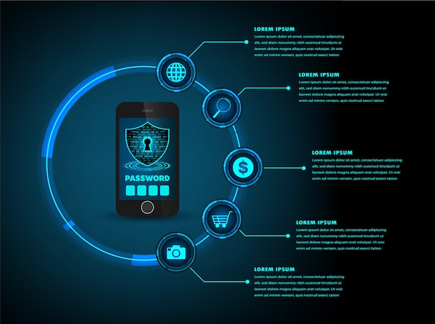 Mobile phone security text box
