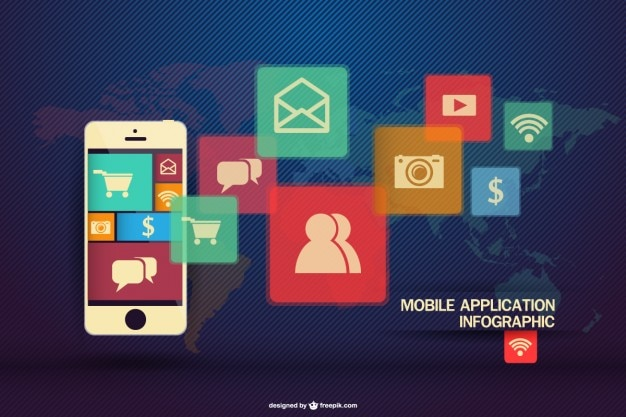 Mobile square application infographic