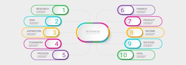 成功のための10のステップを備えた最新の3dインフォグラフィックテンプレート