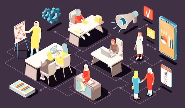 Illustrazione isometrica delle comunicazioni aziendali del lavoro di studio degli arabi moderni