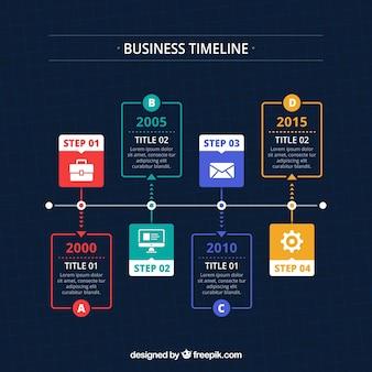 Modern business timeline concept