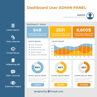 Modern dashboard admin panel with flat design