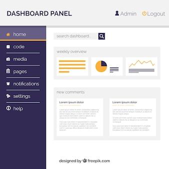 Modern dashboard admin panel with flat design