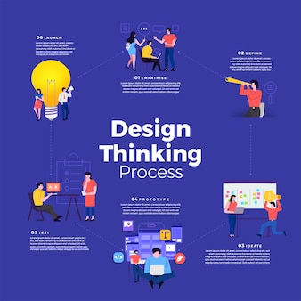 Modern illustrations infographic minimal   concept  thinking process. how to think about design product for people.  illustrate.