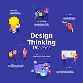 현대 삽화 infographic 최소한의 개념 사고 과정. 사람들을위한 디자인 제품에 대해 생각하는 방법. 설명합니다.