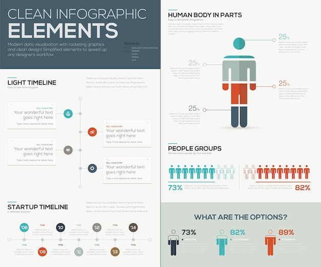人とタイムラインによる最新のインフォグラフィックデータの視覚化