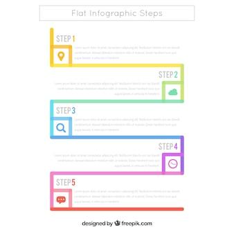 Современные инфографические этапы с дизайномflat
