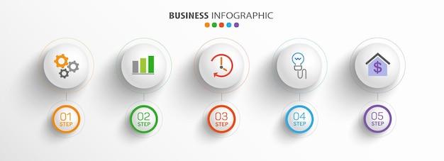 Современный инфографический шаблон с 5 шагами для бизнеса