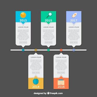 Infografica moderna con la linea temporale