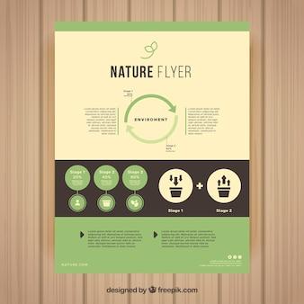 Modern nature flyer template