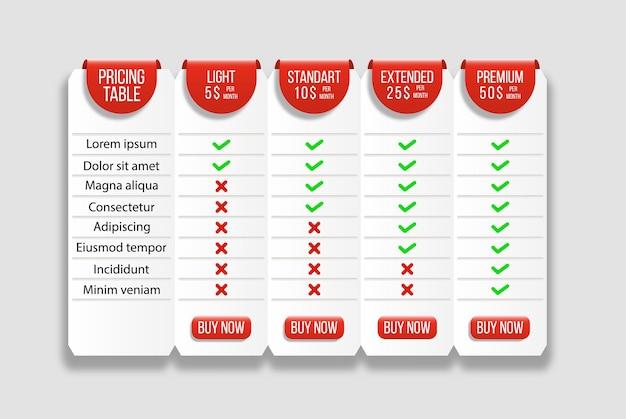 さまざまなサブスクリプションプランを備えた最新の価格比較表。ビジネス用に設定された価格表の比較、箇条書きのリストと商業計画。価格比較表の比較