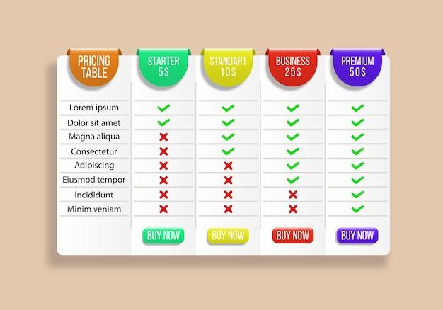 さまざまなサブスクリプションプランを備えた最新の価格比較表、説明の場所。ビジネス用に設定された価格表、箇条書きと商用プランの比較。価格設計リストを比較する