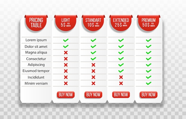 さまざまなサブスクリプションプランを含む最新の価格比較表、説明の場所。