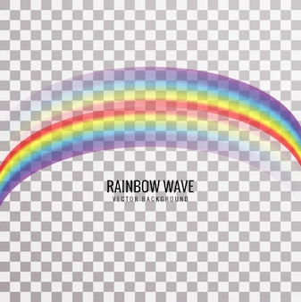 Modern rainbow wave background