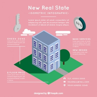 Moderna infografica immobiliare