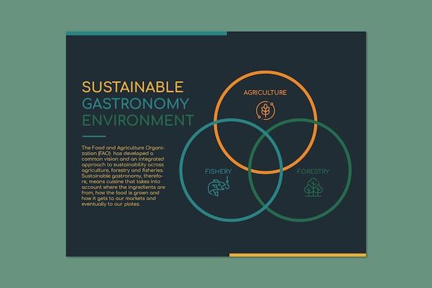 現代のシンプルで持続可能な美食環境図