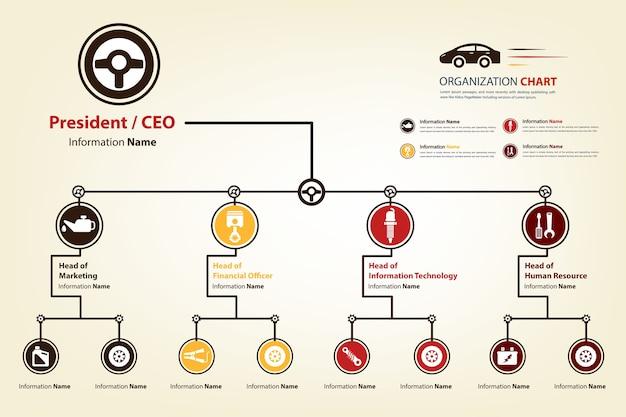 Modern and smart organization chart