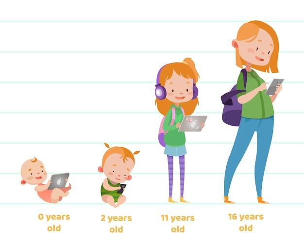 아이들을위한 현대 기술. 다른 나이에 단계를 자라는 소녀. 스마트 폰, 태블릿.