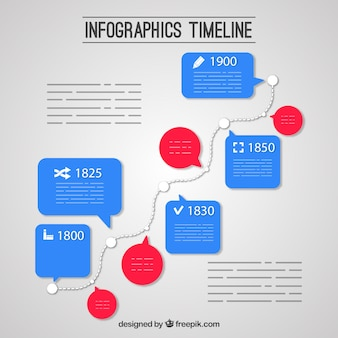 Modern template of infographic timeline