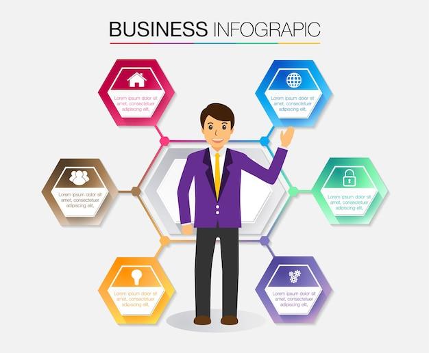 現代のテキストボックステンプレート、ウェブサイト、ビジネスマン
