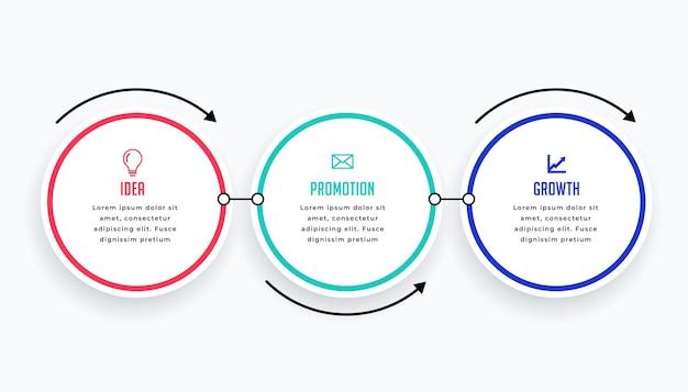 Modello moderno di infografica circolare in tre passaggi