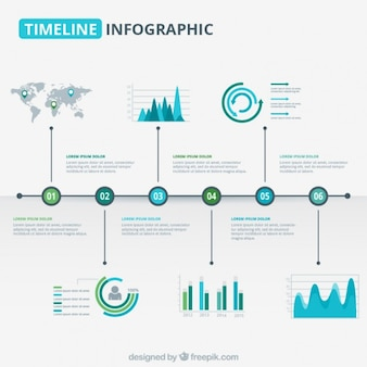 Modern timeline graphic in blue and green tones