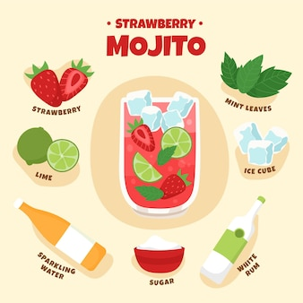 Mojito cocktail recipe concept