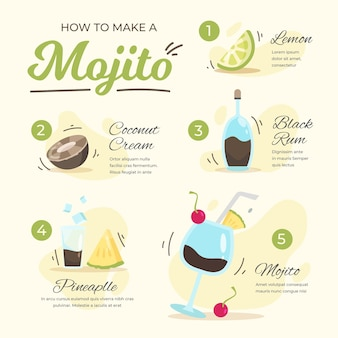 Рецепт коктейля мохито со ступенями