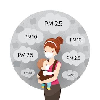 のための大気汚染のマスクを身に着けているお母さんそして赤ん坊は塵、煙、スモッグを保護します