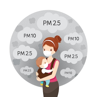 Mom and baby wearing air pollution mask for protect dust , , smoke, smog