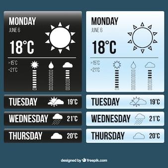 月曜日の天気