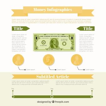 Деньги инфографики шаблон с зелеными и коричневыми деталями