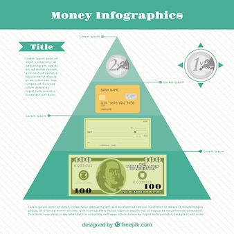Money infographics with different types of payment