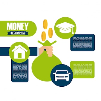 Money infographics