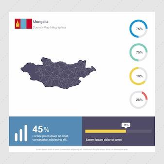 Mongolia map & flag infographics template