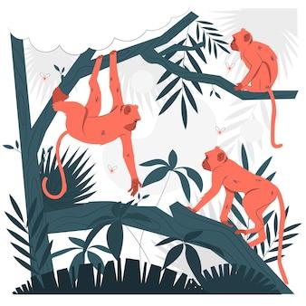 Monkeysconcept illustration