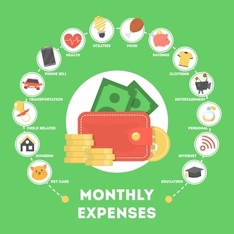 Monthly expenses concepts. idea of budget planning