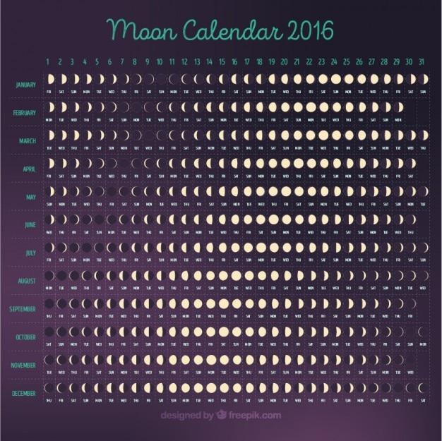 Moon calendar 2016 template