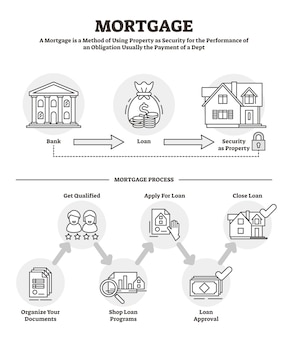 Mortgage vector illustration