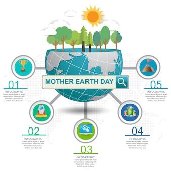 글로브와 그린 어머니 지구의 날 개념입니다. 프리미엄 벡터