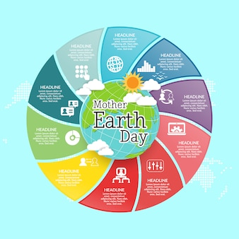 Mother earth day concept with globe and green