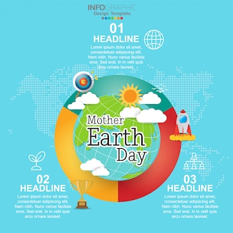 Mother earth day concept with globe and green.