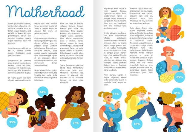 Motherhood hand drawn book pages, including loving women with little babies in various activities,