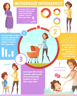 Motherhood retro cartoon infographic poster